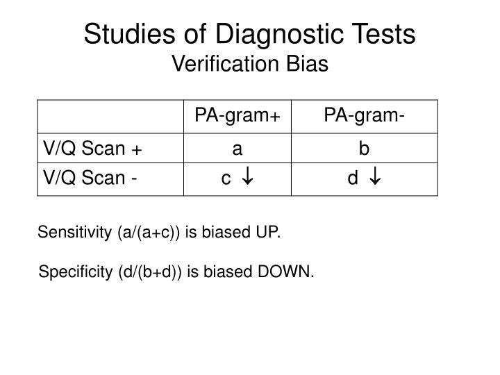 Studies of Diagnostic Tests