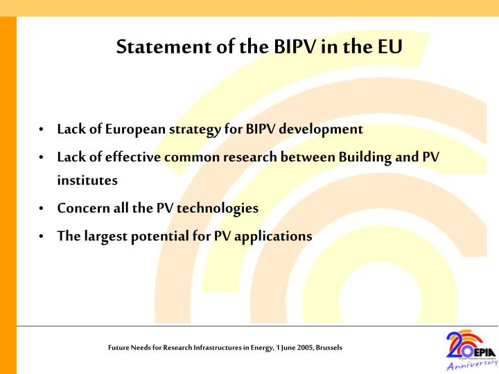 Statement of the BIPV in the EU