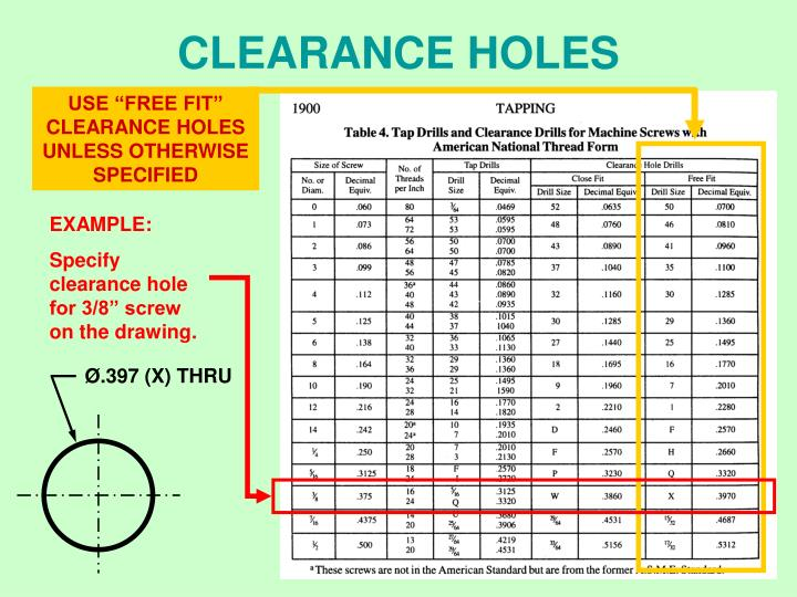 "USE ""FREE FIT"" CLEARANCE HOLES UNLESS OTHERWISE SPECIFIED"