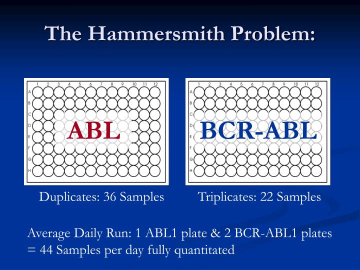 The Hammersmith Problem: