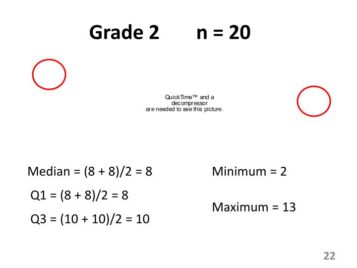 Grade 2n = 20