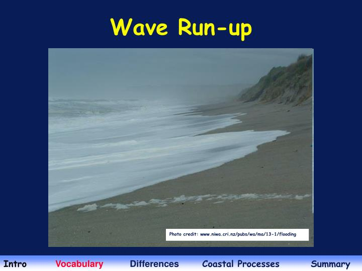 Wave Run-up