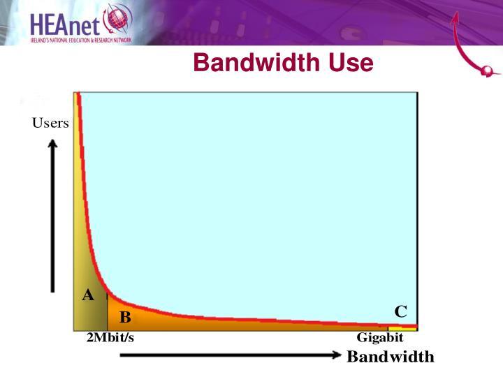 Bandwidth Use