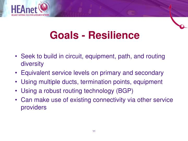 Goals - Resilience