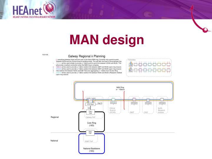 MAN design