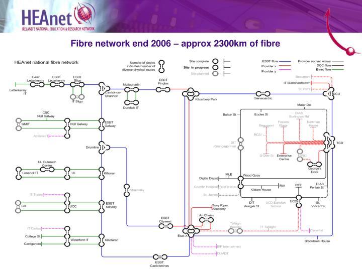 Fibre network end 2006 – approx 2300km of fibre