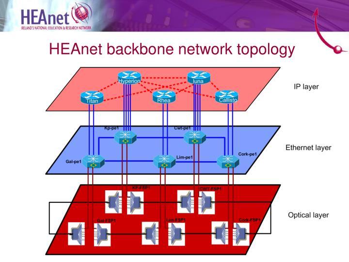HEAnet backbone network topology
