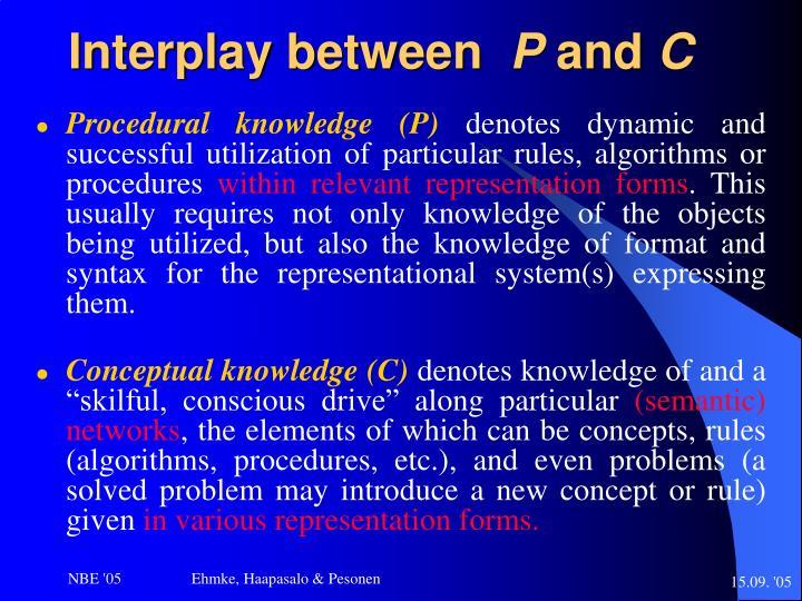 Interplay between
