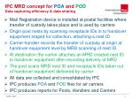 ipc mrd concept for poa and pod data capturing efficiency data sharing