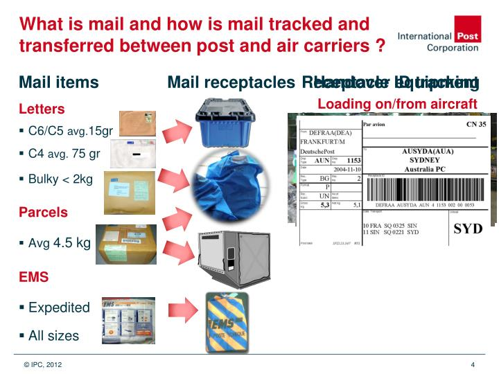 What is mail and how is mail tracked and