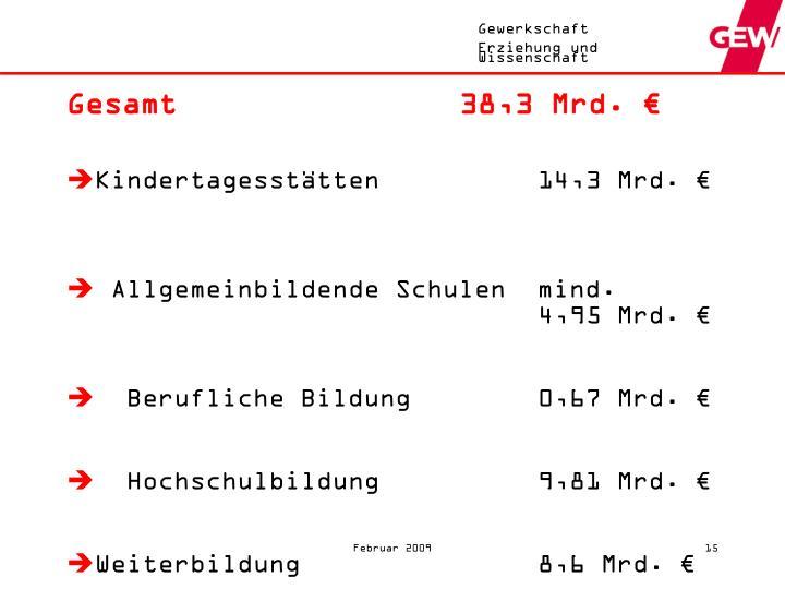 Gesamt38,3 Mrd. €