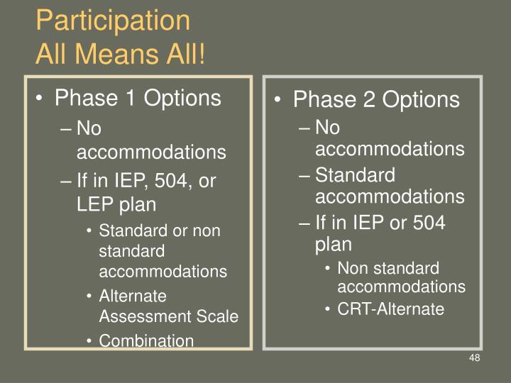 Phase 1 Options