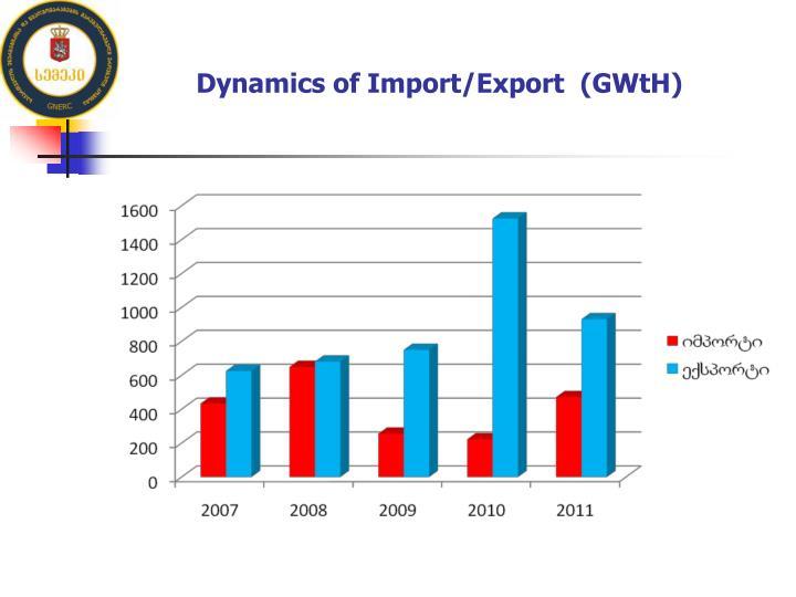Dynamics of Import/Export