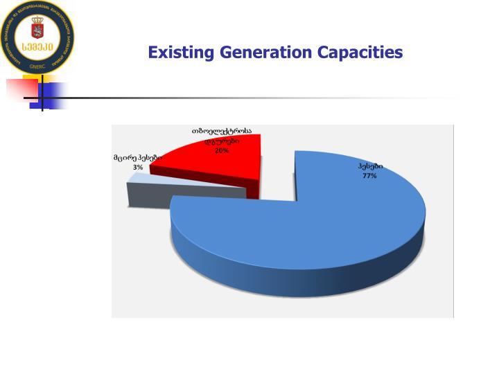 Existing Generation Capacities