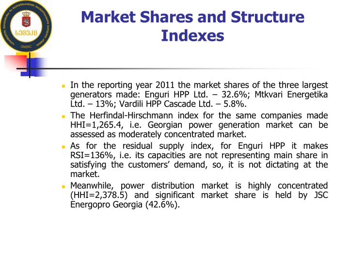 Market Shares and Structure Indexes