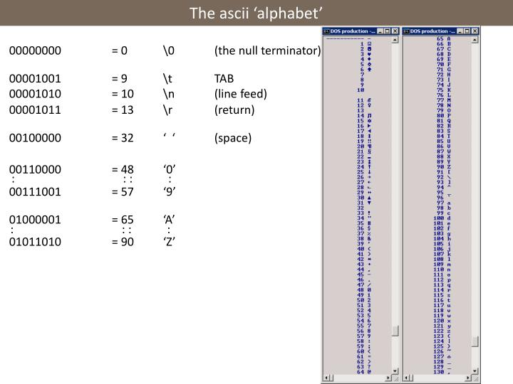 The ascii 'alphabet'