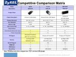 competitive comparison matrix