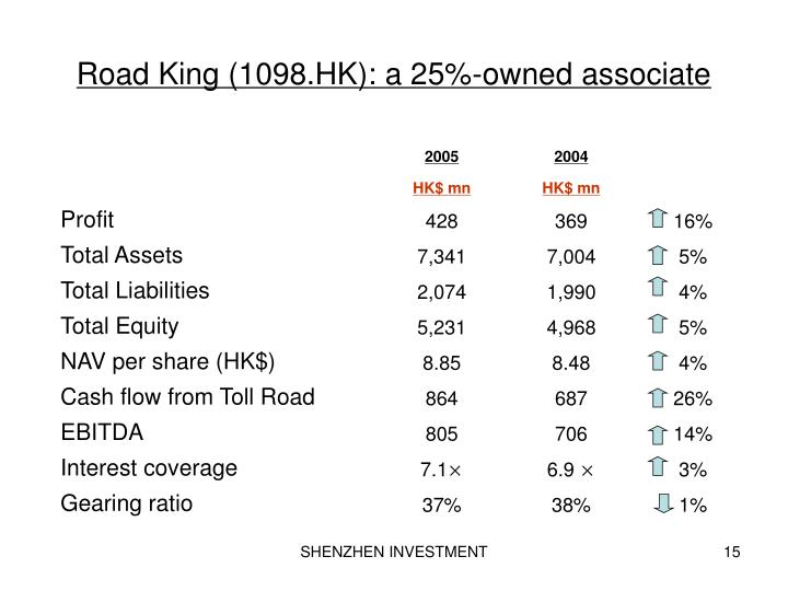 Road King (1098.HK): a 25%-owned associate