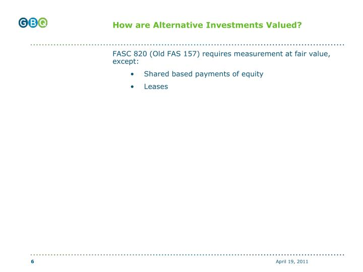 How are Alternative Investments Valued?
