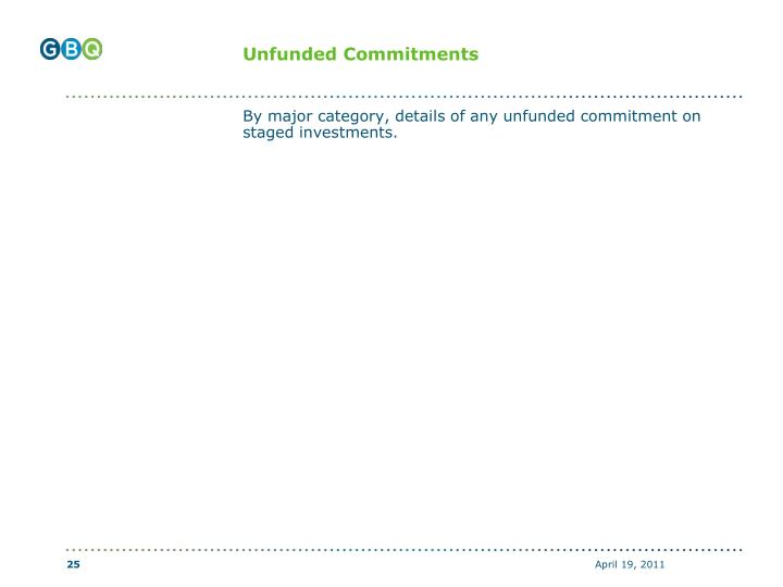 Unfunded Commitments