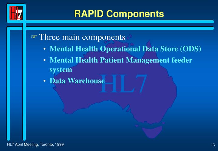 RAPID Components