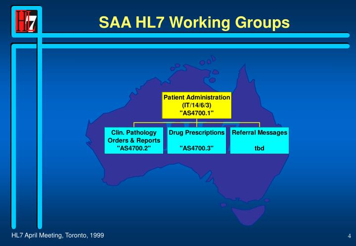 SAA HL7 Working Groups