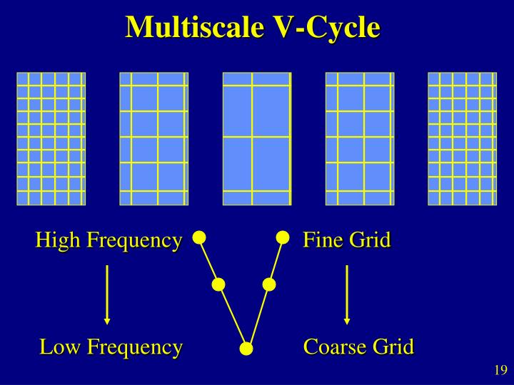 Multiscale V-Cycle