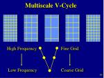 multiscale v cycle