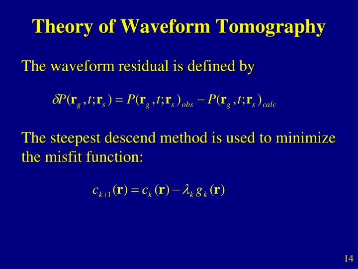 Theory of Waveform Tomography