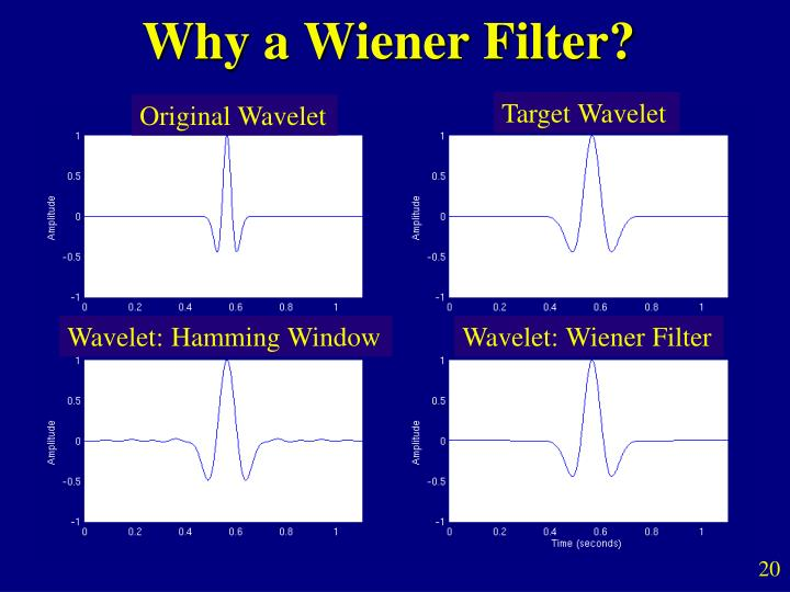 Why a Wiener Filter?