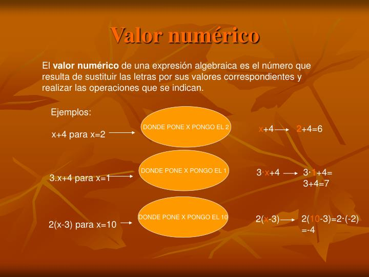 Valor numérico