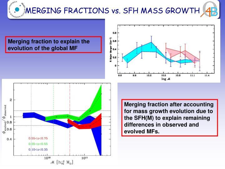MERGING FRACTIONS vs. SFH MASS GROWTH