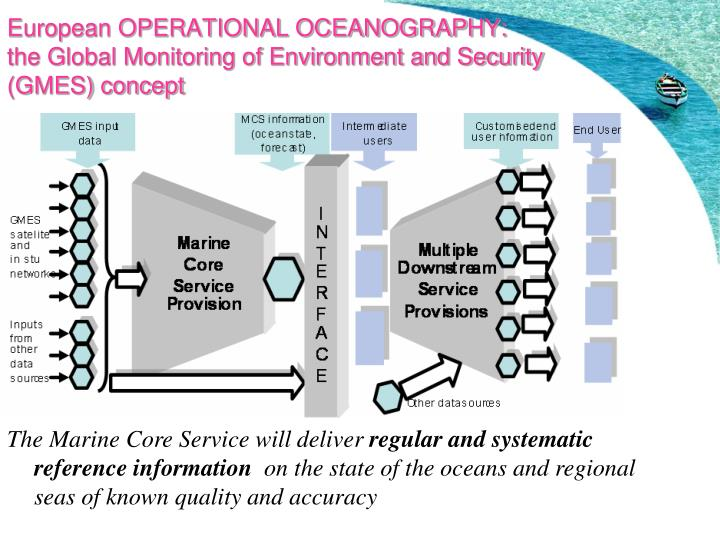 European OPERATIONAL OCEANOGRAPHY: