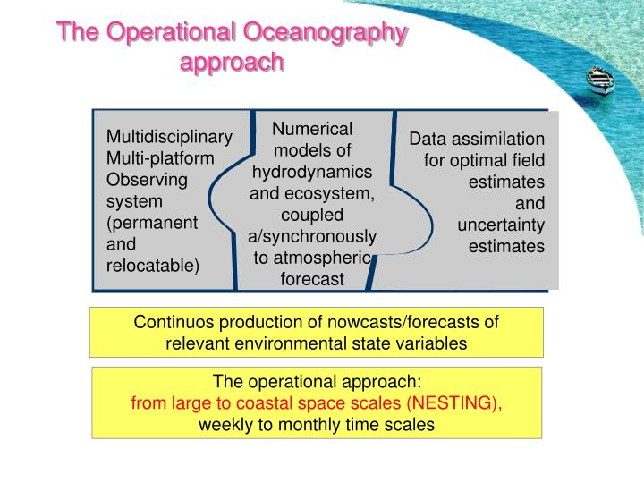 The operational oceanography approach