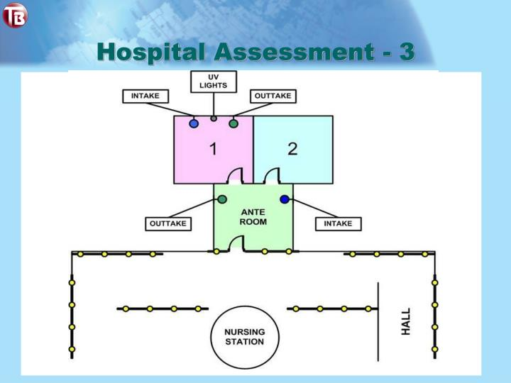 Hospital Assessment - 3