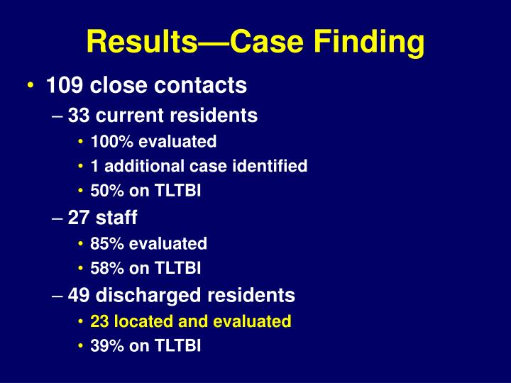 Results—Case Finding