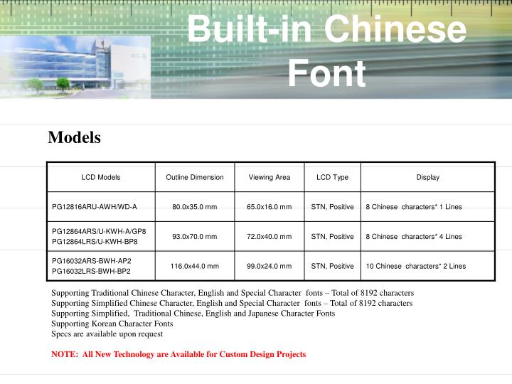 Built-in Chinese Font