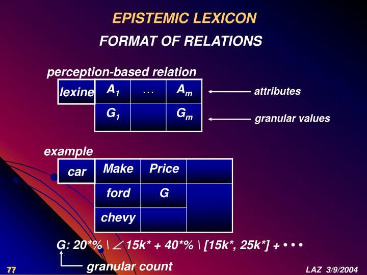 EPISTEMIC LEXICON