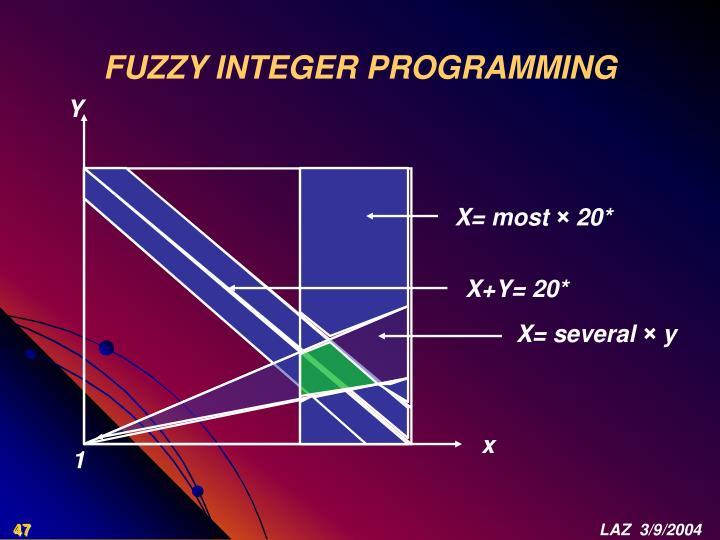 FUZZY INTEGER PROGRAMMING