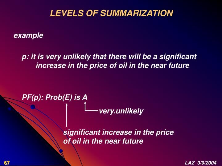 LEVELS OF SUMMARIZATION