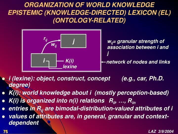 ORGANIZATION OF WORLD KNOWLEDGE