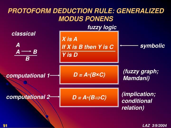 PROTOFORM DEDUCTION RULE: GENERALIZED MODUS PONENS