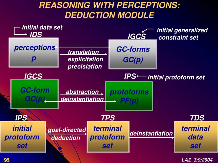 REASONING WITH PERCEPTIONS: