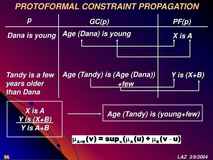 PROTOFORMAL CONSTRAINT PROPAGATION
