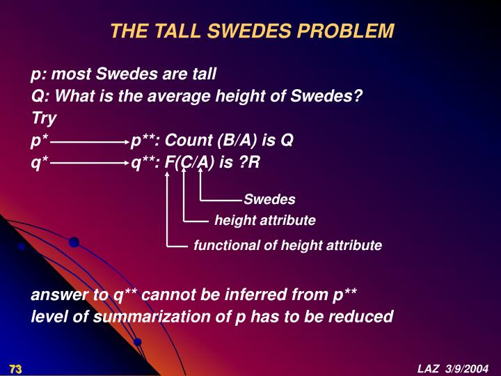 THE TALL SWEDES PROBLEM
