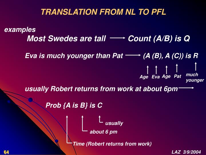 TRANSLATION FROM NL TO PFL