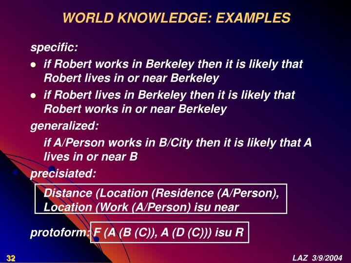 WORLD KNOWLEDGE: EXAMPLES