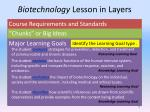 biotechnology lesson in layers