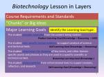 biotechnology lesson in layers1