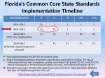 florida s common core state standards implementation timeline